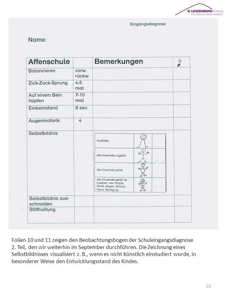 Folien 10 und 11 zeigen den Beobachtungsbogen der Schuleingangsdiagnose
