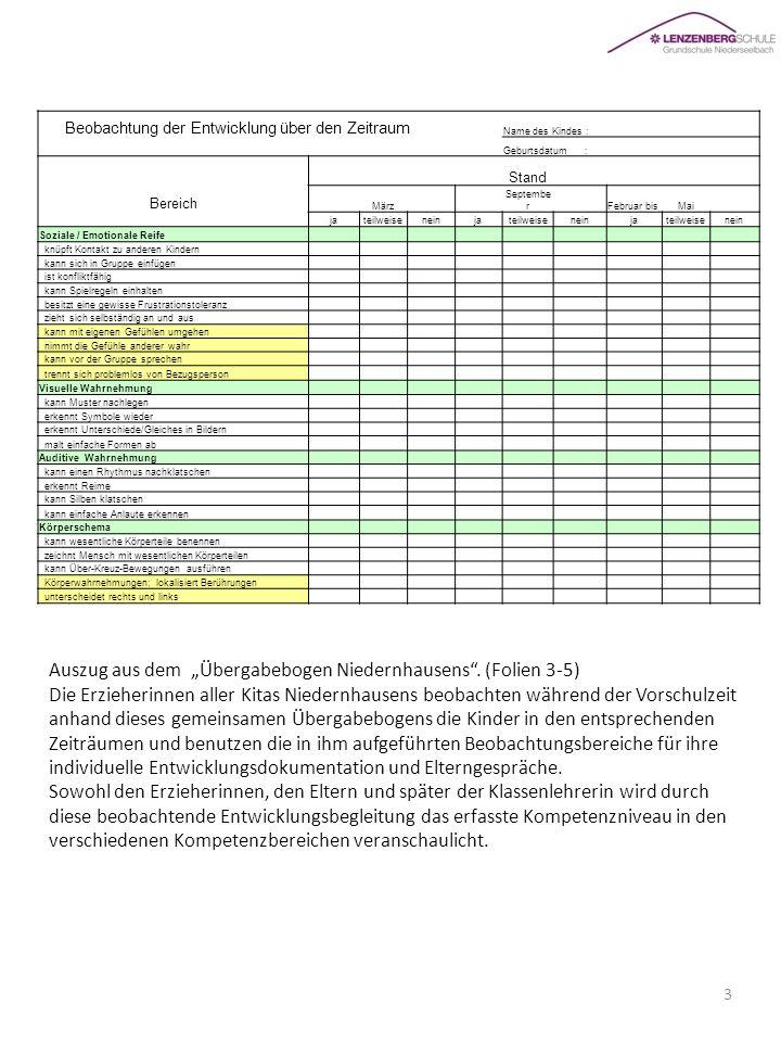 """Auszug aus dem """"Übergabebogen Niedernhausens . (Folien 3-5)"""