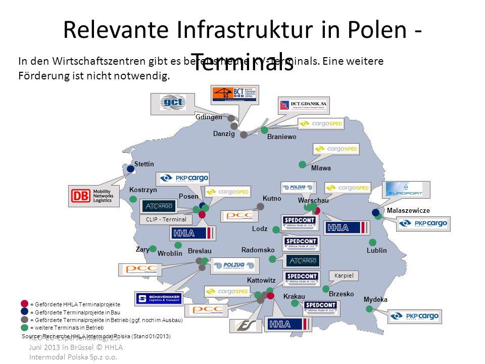 Relevante Infrastruktur in Polen - Terminals