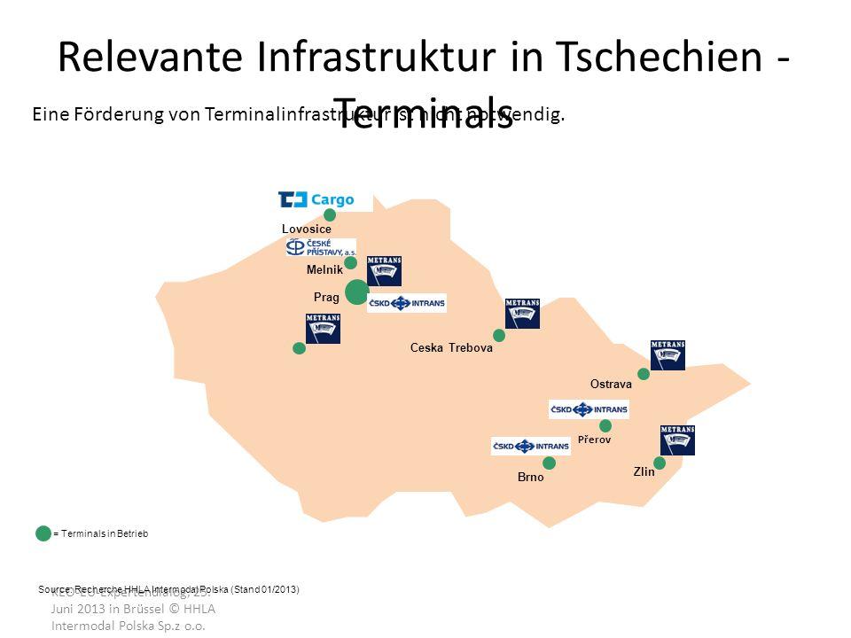 Relevante Infrastruktur in Tschechien - Terminals