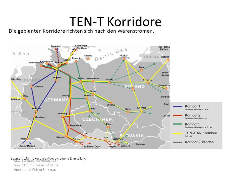 TEN-T Korridore Die geplanten Korridore richten sich nach den Warenströmen. Source: TEN-T Executive Agency, eigene Darstellung.