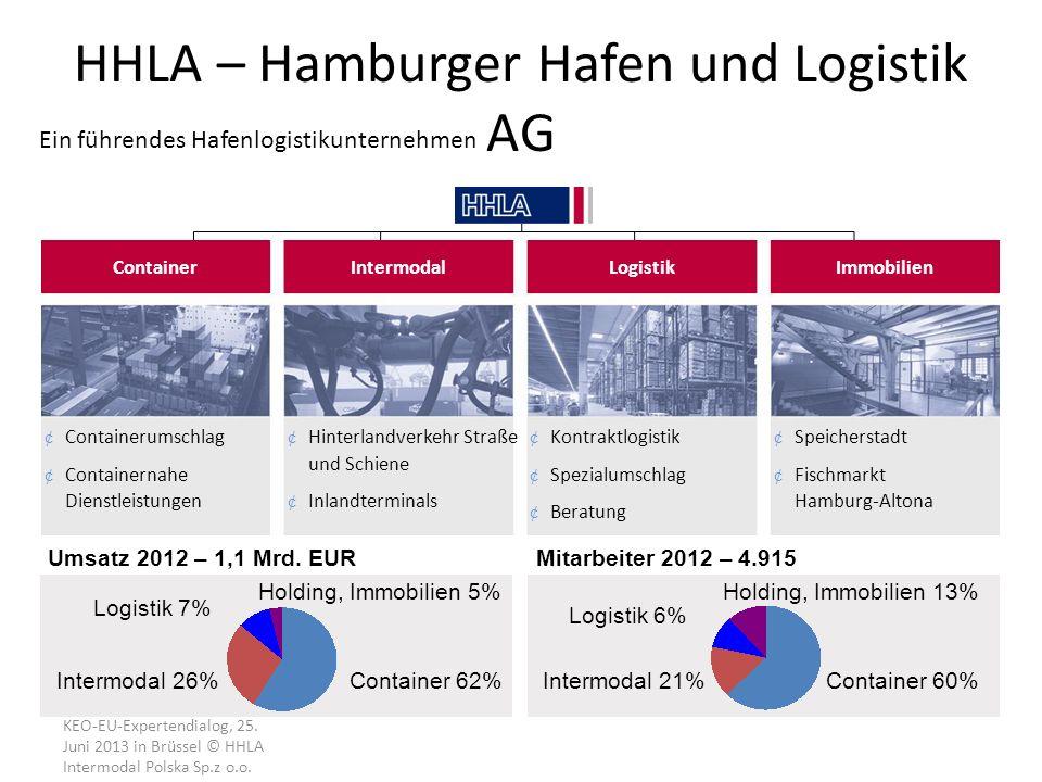 HHLA – Hamburger Hafen und Logistik AG