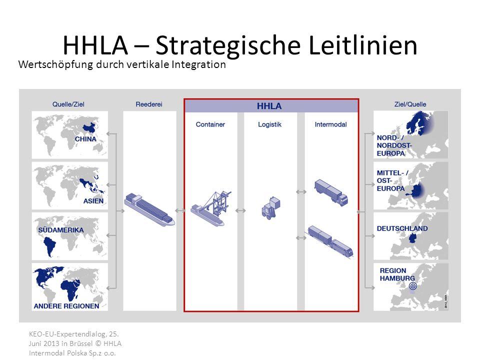 HHLA – Strategische Leitlinien