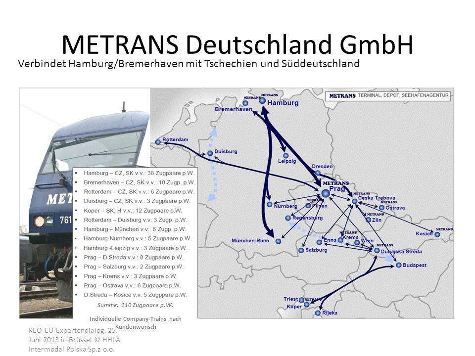 METRANS Deutschland GmbH