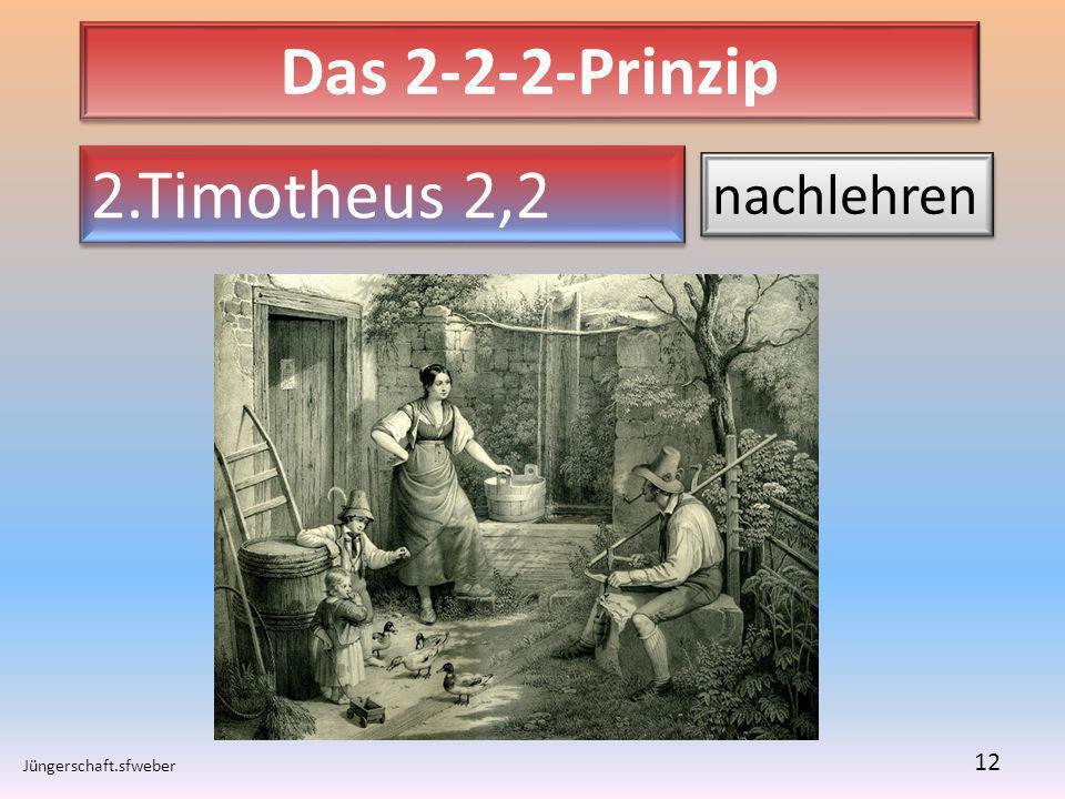 Das 2-2-2-Prinzip 2.Timotheus 2,2 nachlehren Jüngerschaft.sfweber