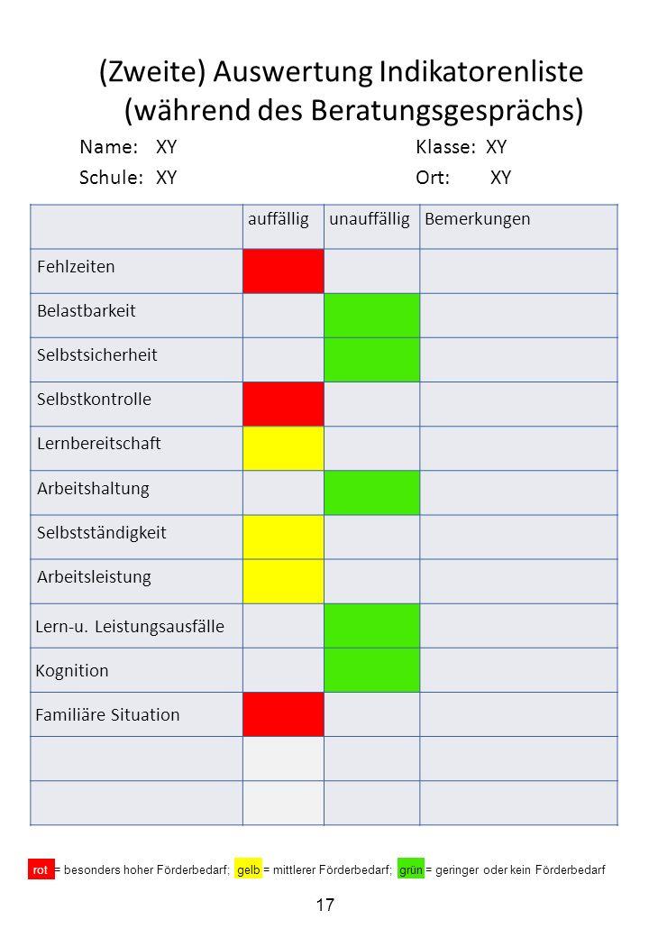 (Zweite) Auswertung Indikatorenliste (während des Beratungsgesprächs)