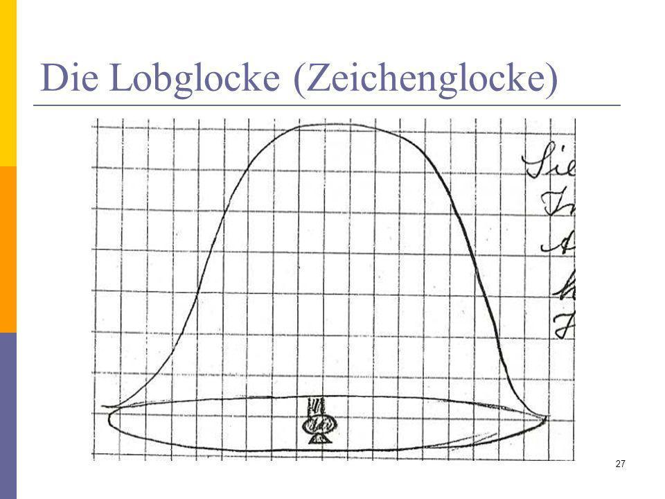 Die Lobglocke (Zeichenglocke)