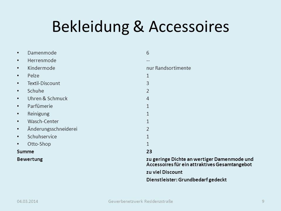 Bekleidung & Accessoires