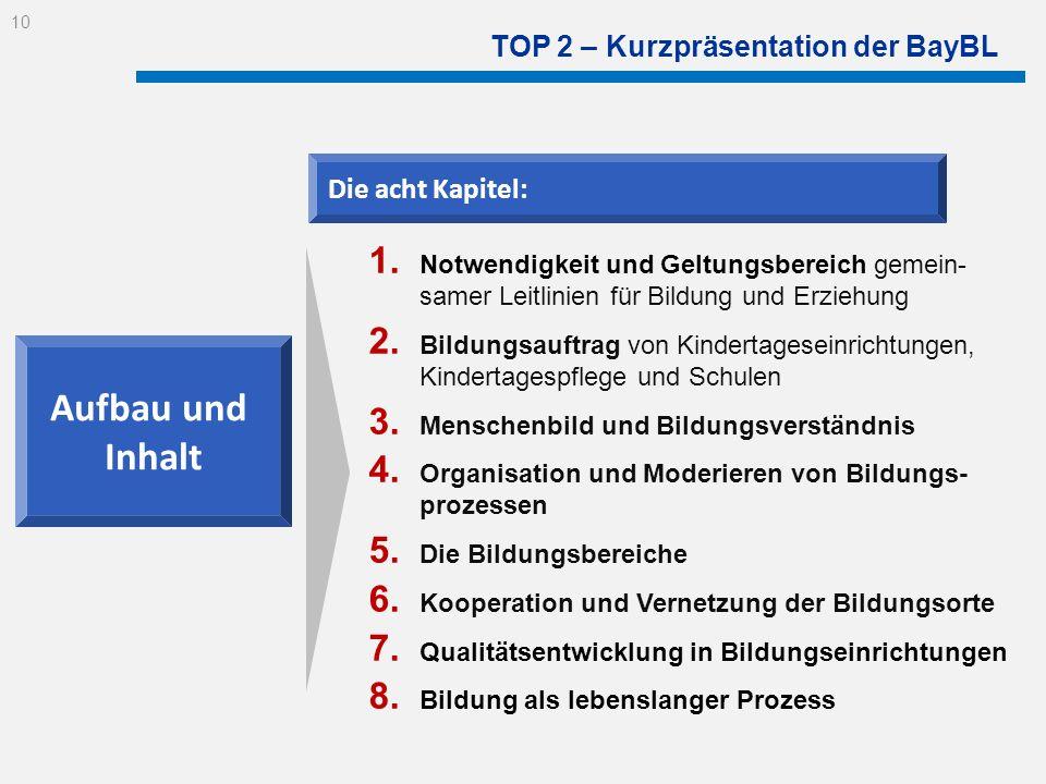 Aufbau und Inhalt TOP 2 – Kurzpräsentation der BayBL Die acht Kapitel: