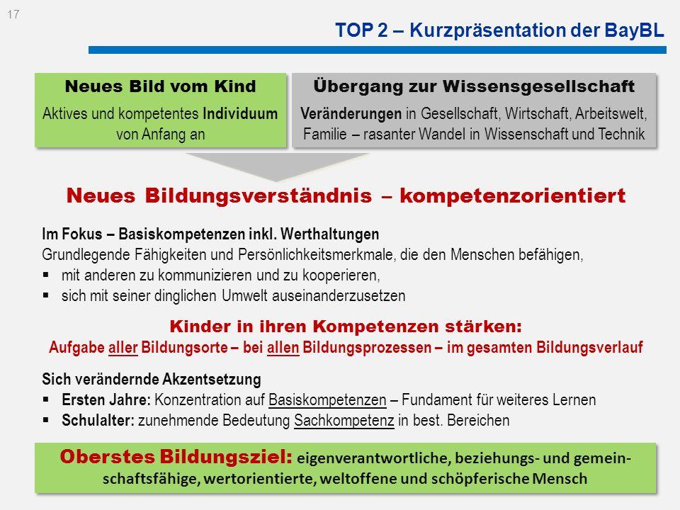 TOP 2 – Kurzpräsentation der BayBL