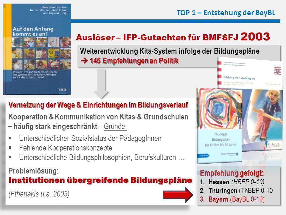 TOP 1 – Entstehung der BayBL