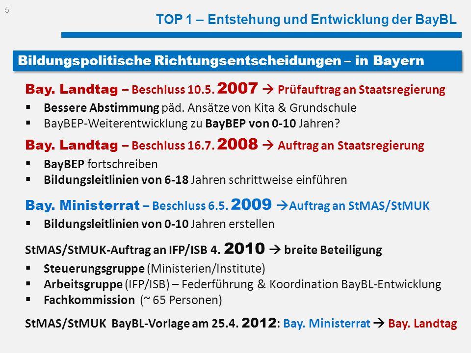 TOP 1 – Entstehung und Entwicklung der BayBL