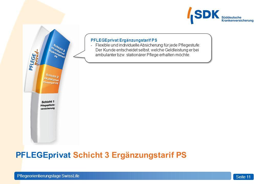 PFLEGEprivat Schicht 3 Ergänzungstarif PS