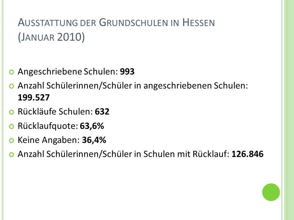 Ausstattung der Grundschulen in Hessen (Januar 2010)