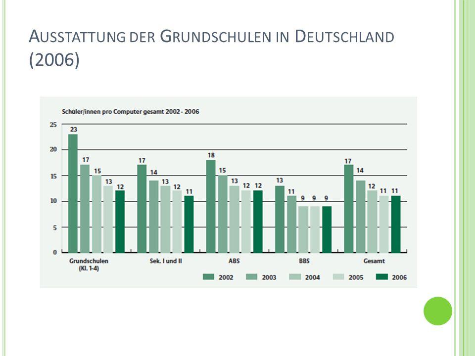 Ausstattung der Grundschulen in Deutschland (2006)
