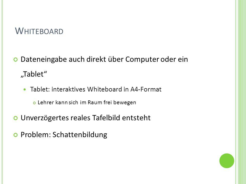 """Whiteboard Dateneingabe auch direkt über Computer oder ein """"Tablet"""