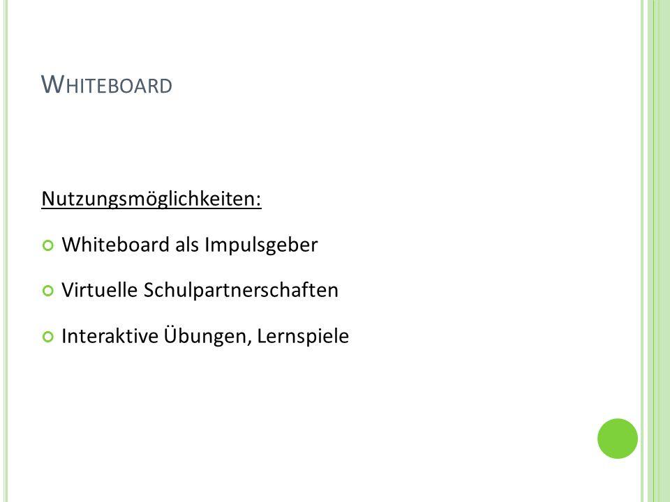 Whiteboard Nutzungsmöglichkeiten: Whiteboard als Impulsgeber