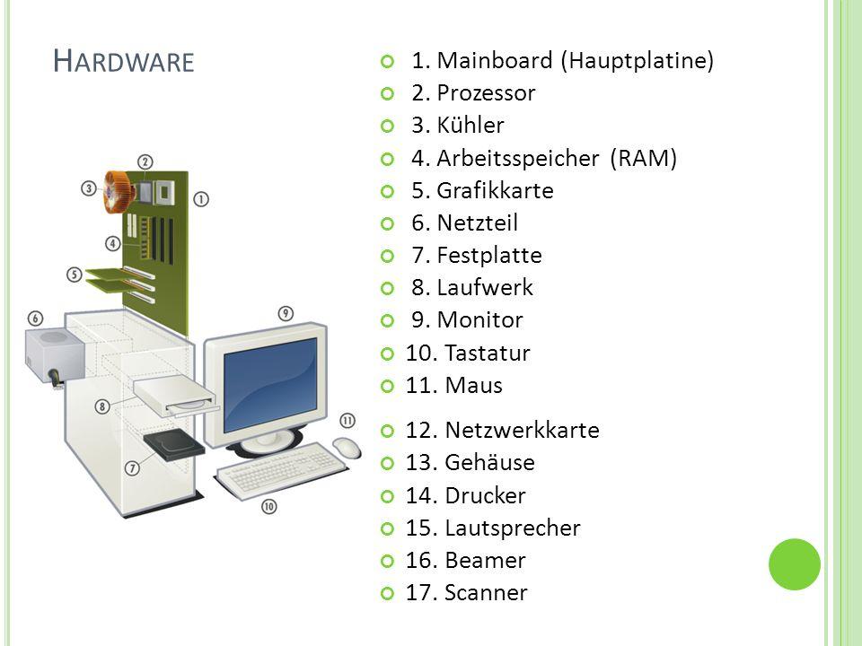 Hardware 1. Mainboard (Hauptplatine) 2. Prozessor 3. Kühler