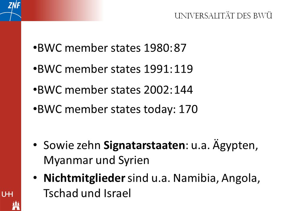 BWC member states today: 170