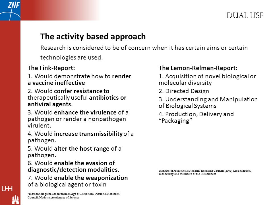 The activity based approach
