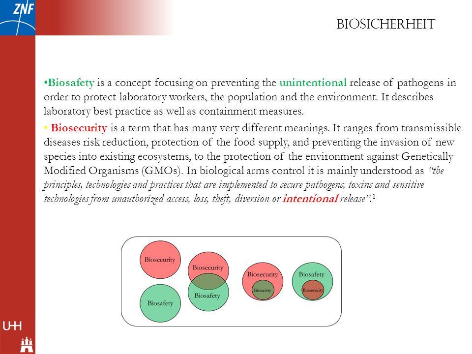 Biosicherheit