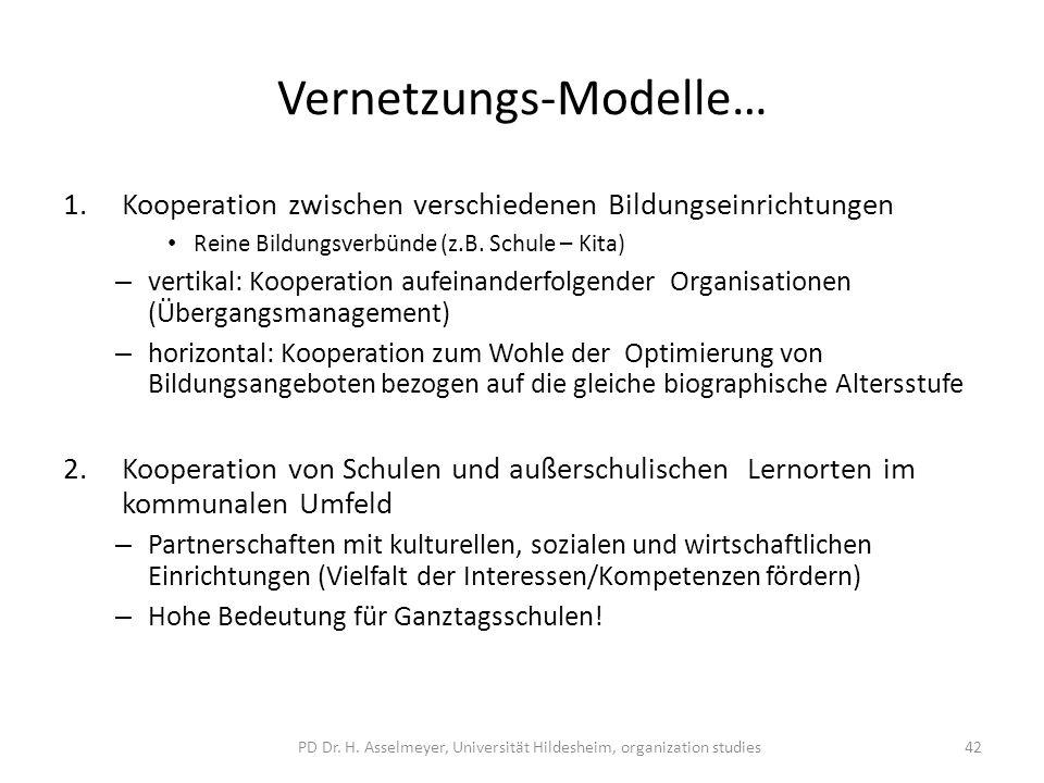 Vernetzungs-Modelle…