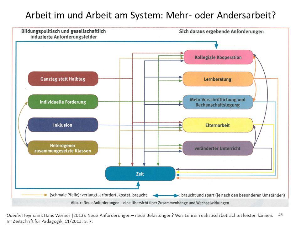 Arbeit im und Arbeit am System: Mehr- oder Andersarbeit
