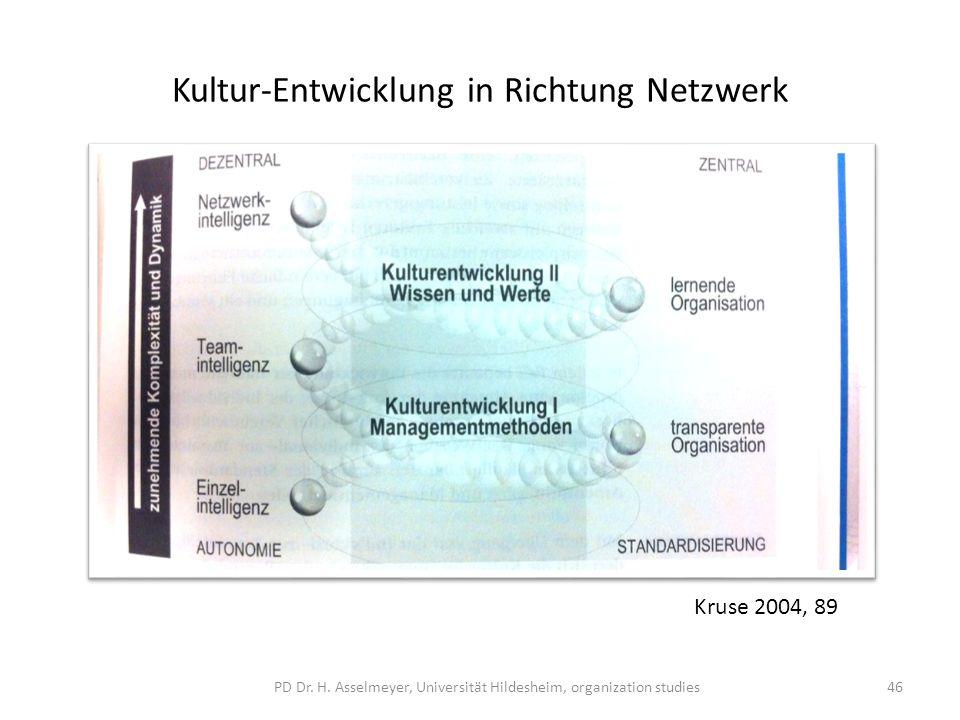 Kultur-Entwicklung in Richtung Netzwerk