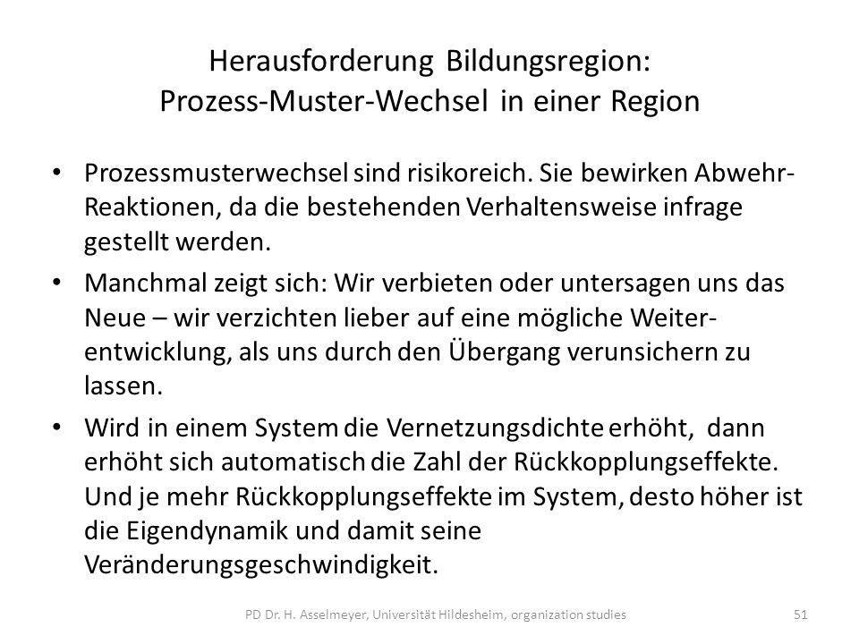 Herausforderung Bildungsregion: Prozess-Muster-Wechsel in einer Region
