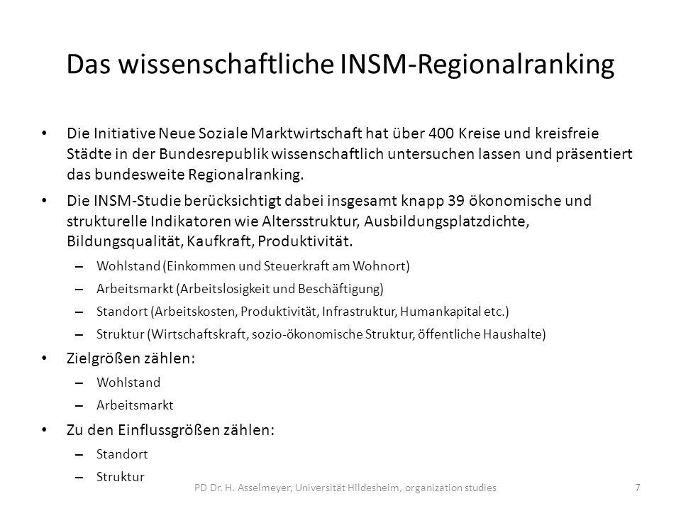 Das wissenschaftliche INSM-Regionalranking