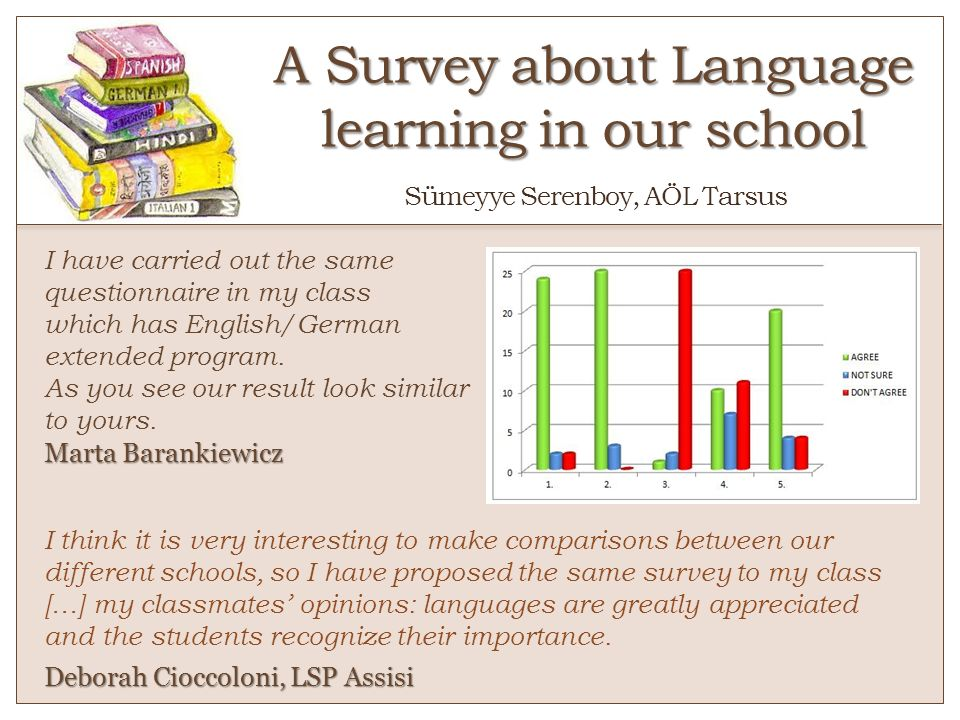 A Survey about Language learning in our school 0 Sümeyye Serenboy, AÖL Tarsus