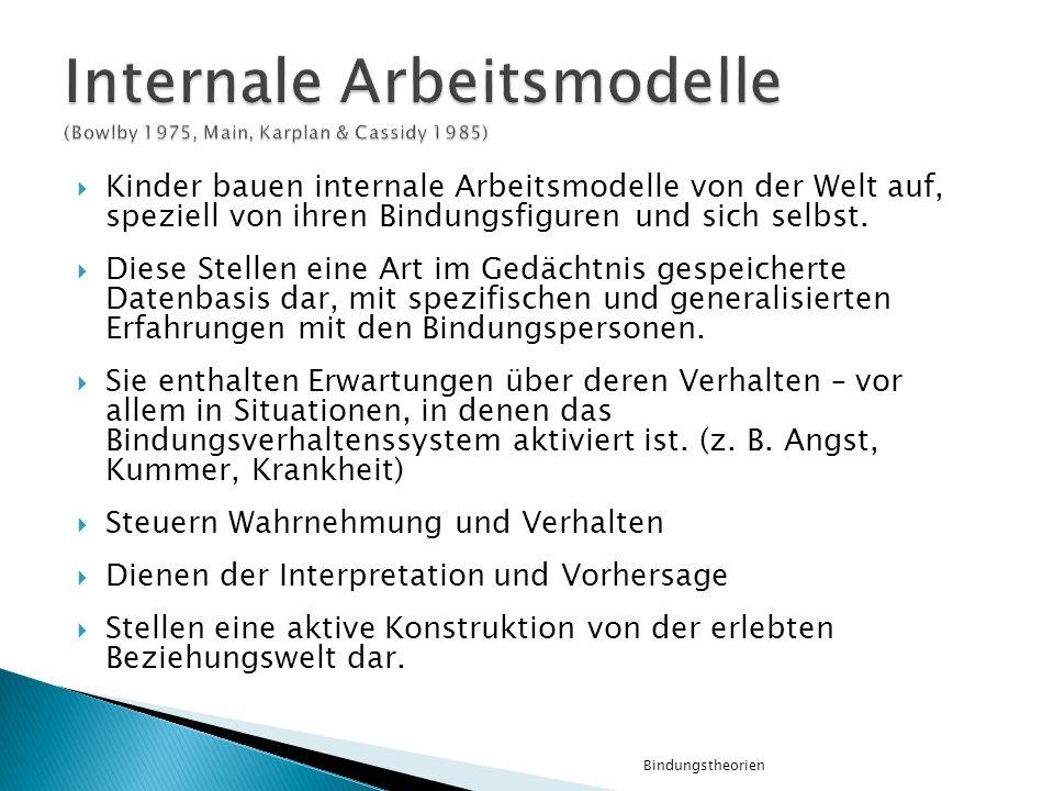 Internale Arbeitsmodelle (Bowlby 1975, Main, Karplan & Cassidy 1985)