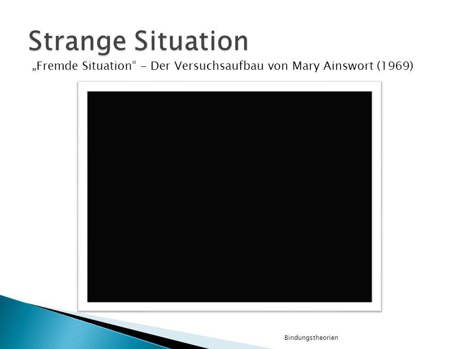 """Strange Situation """"Fremde Situation - Der Versuchsaufbau von Mary Ainswort (1969) Bindungstheorien"""
