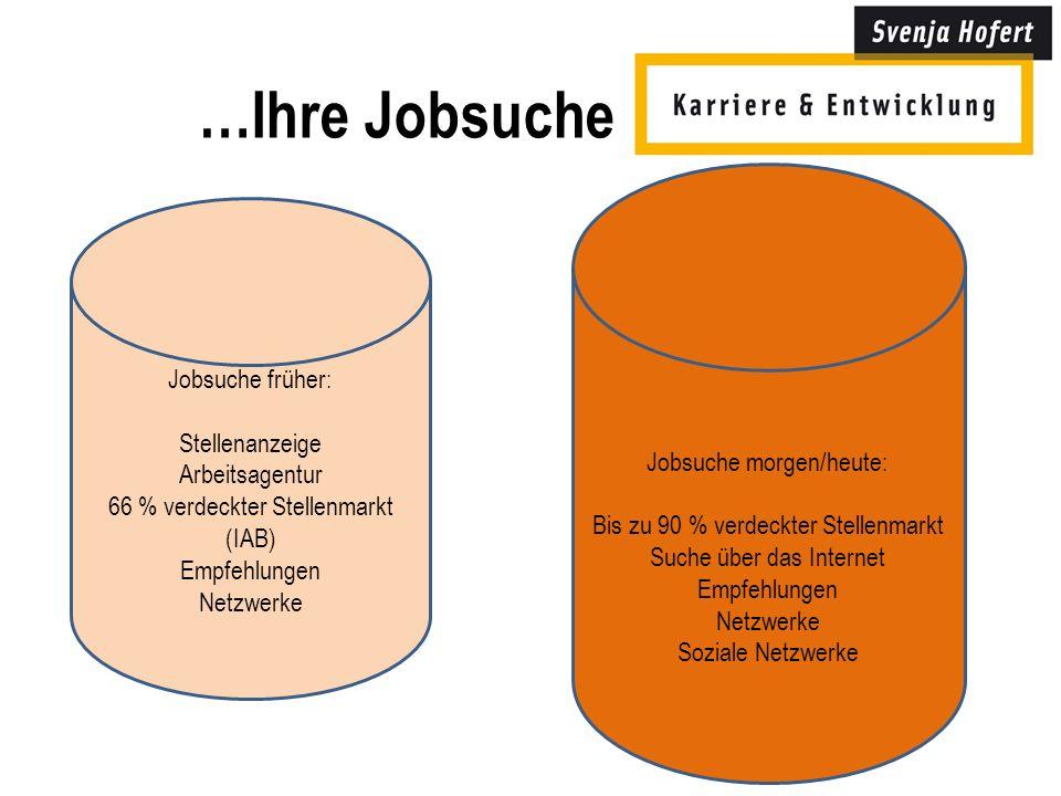 …Ihre Jobsuche Jobsuche früher: Jobsuche morgen/heute: Stellenanzeige