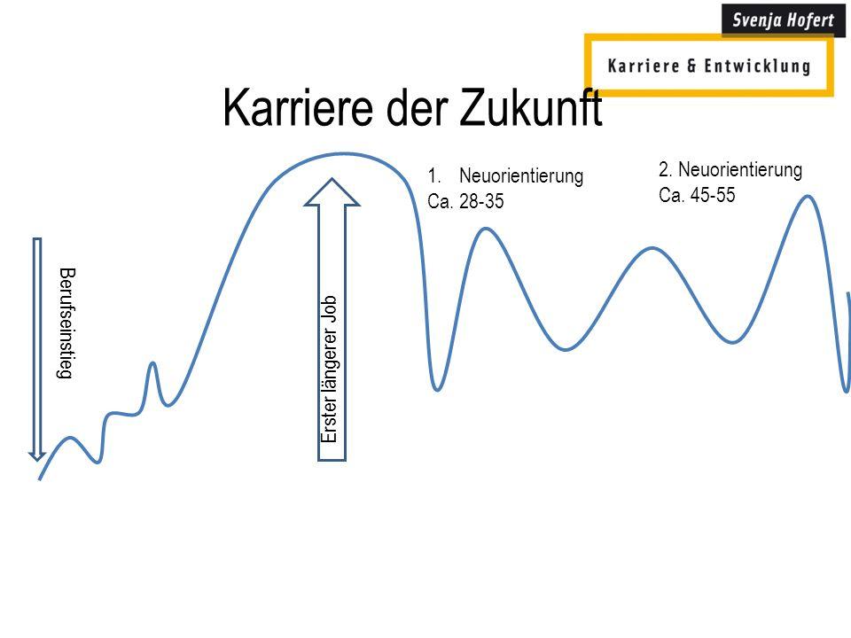Karriere der Zukunft 2. Neuorientierung Neuorientierung Ca. 45-55