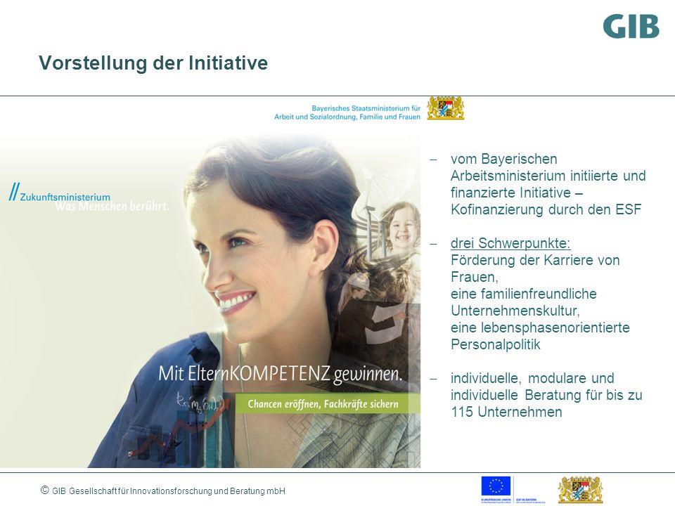 Vorstellung der Initiative