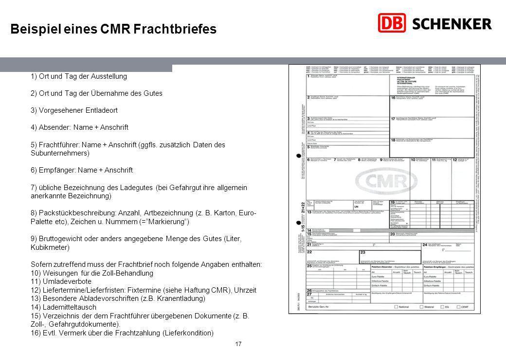 Beispiel eines CMR Frachtbriefes