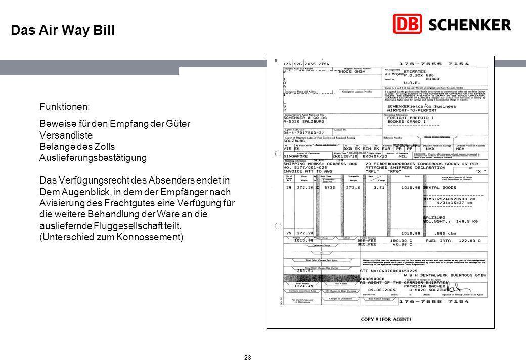 Das Air Way Bill Funktionen: Beweise für den Empfang der Güter