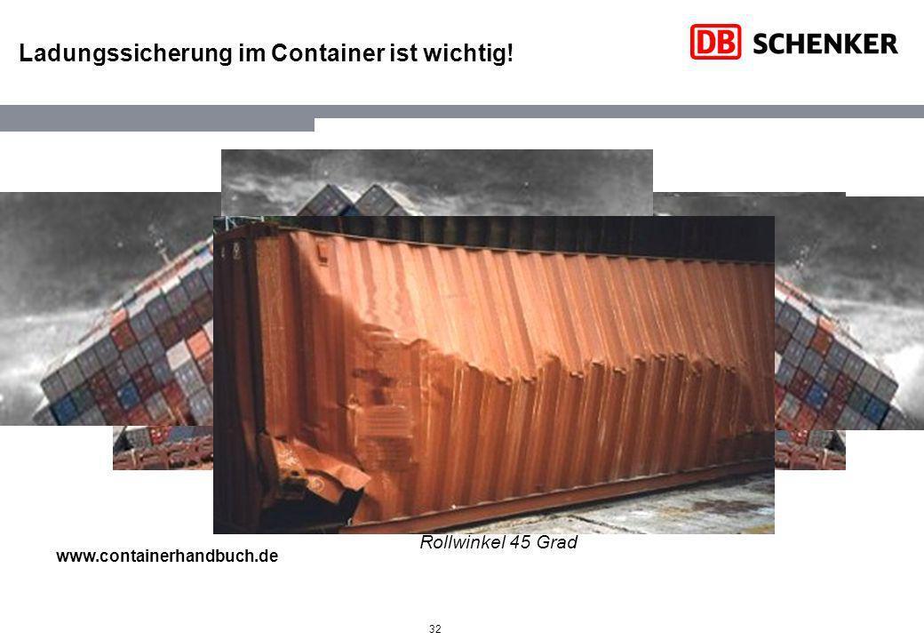 Ladungssicherung im Container ist wichtig!