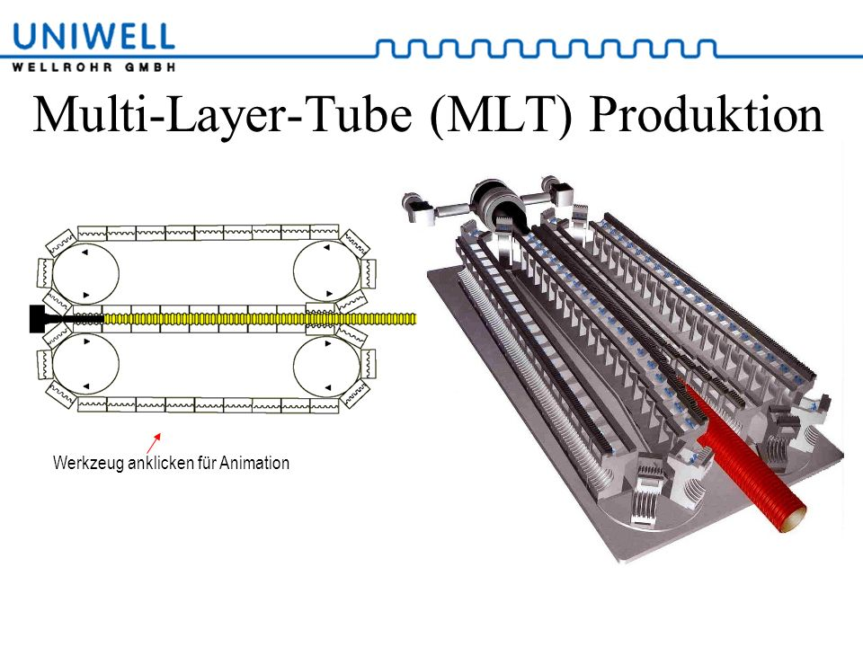 Multi-Layer-Tube (MLT) Produktion