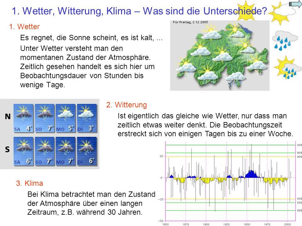 1. Wetter, Witterung, Klima – Was sind die Unterschiede