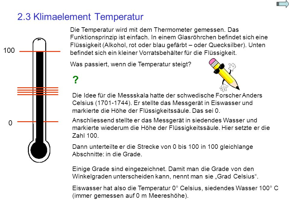 2.3 Klimaelement Temperatur