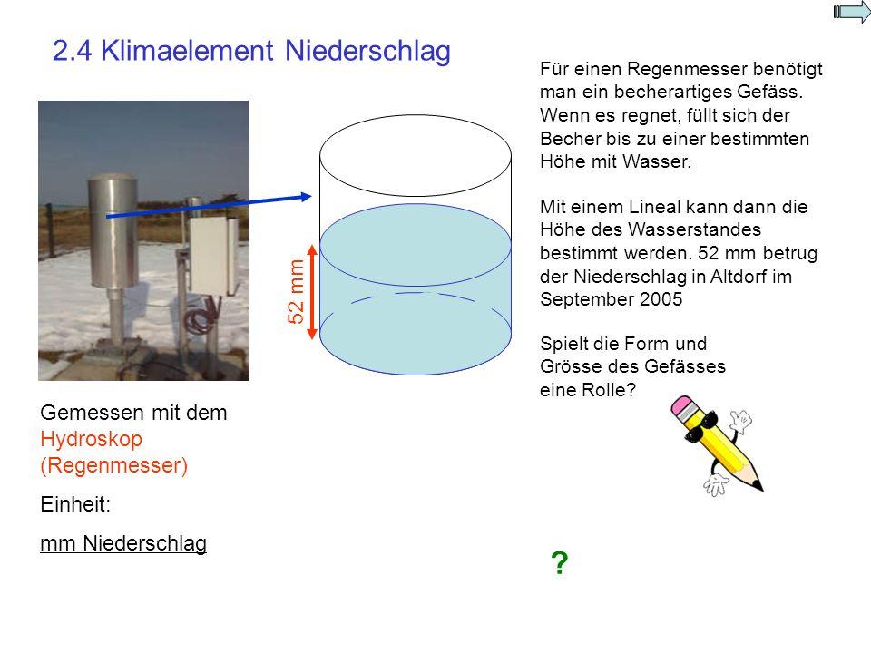 2.4 Klimaelement Niederschlag