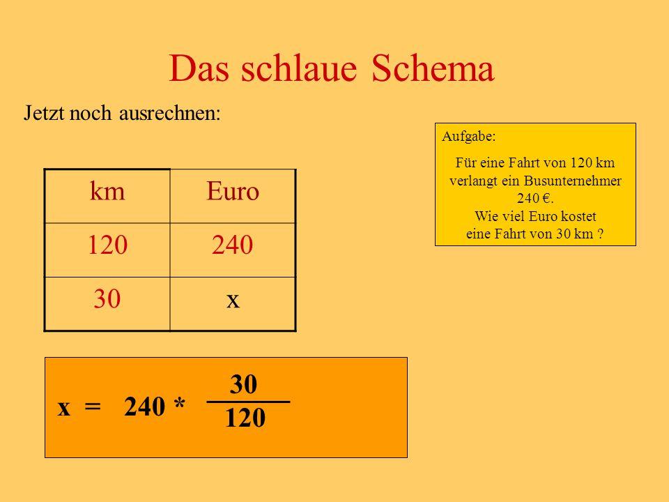 Das schlaue Schema km Euro 120 240 30 x 30 x = 240 * 120