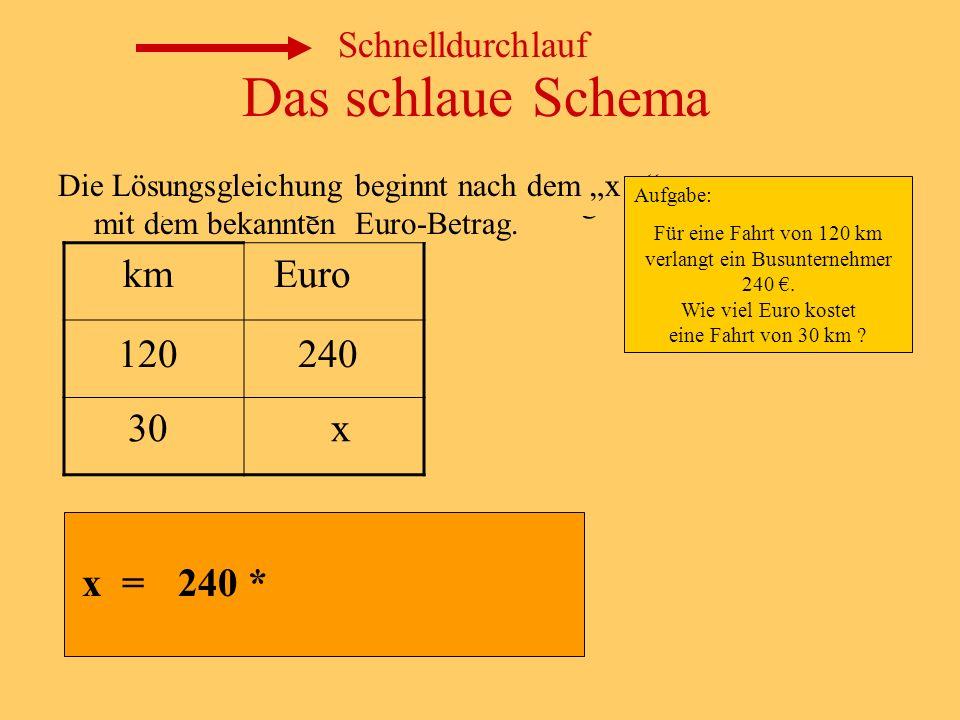 Das schlaue Schema km Euro 120 240 30 x x = 240 * Schnelldurchlauf