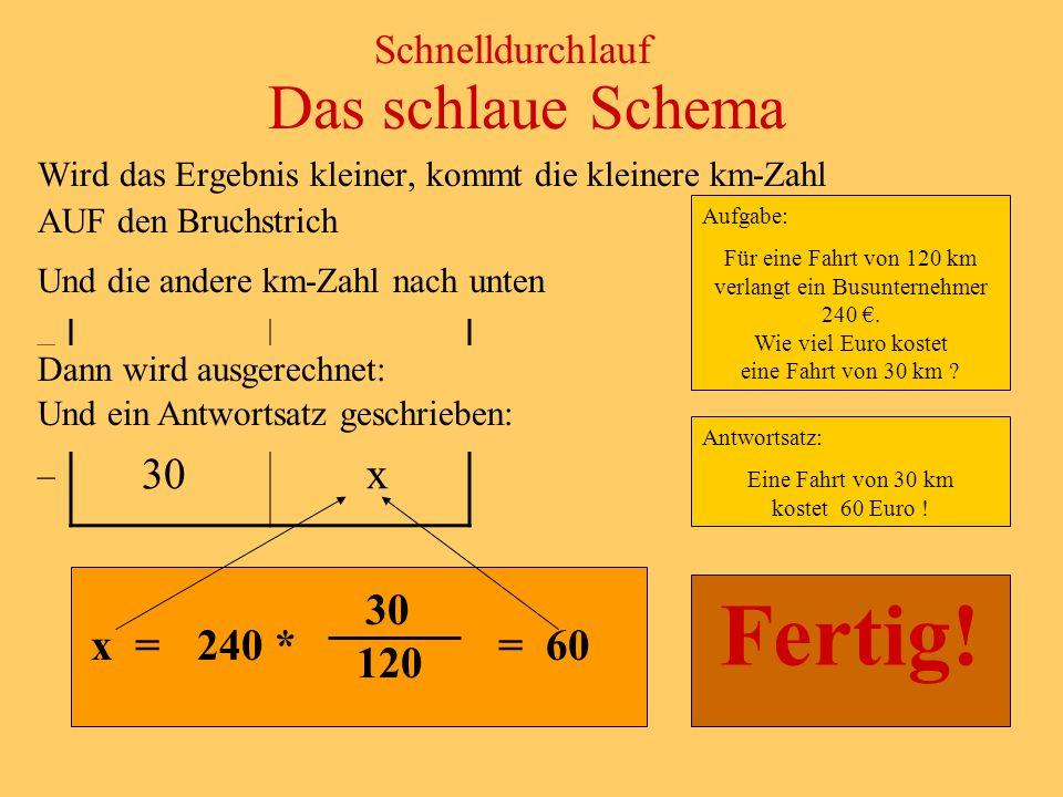 Fertig! Das schlaue Schema km Euro 120 240 30 x 30 x = 240 * = 60 120