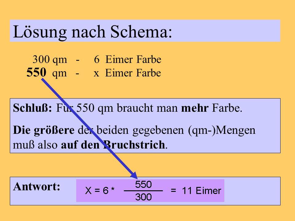 Lösung nach Schema: Schluß: Für 550 qm braucht man mehr Farbe.