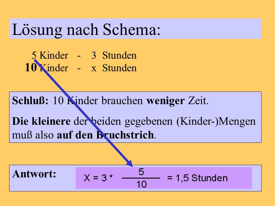 Lösung nach Schema: Schluß: 10 Kinder brauchen weniger Zeit.