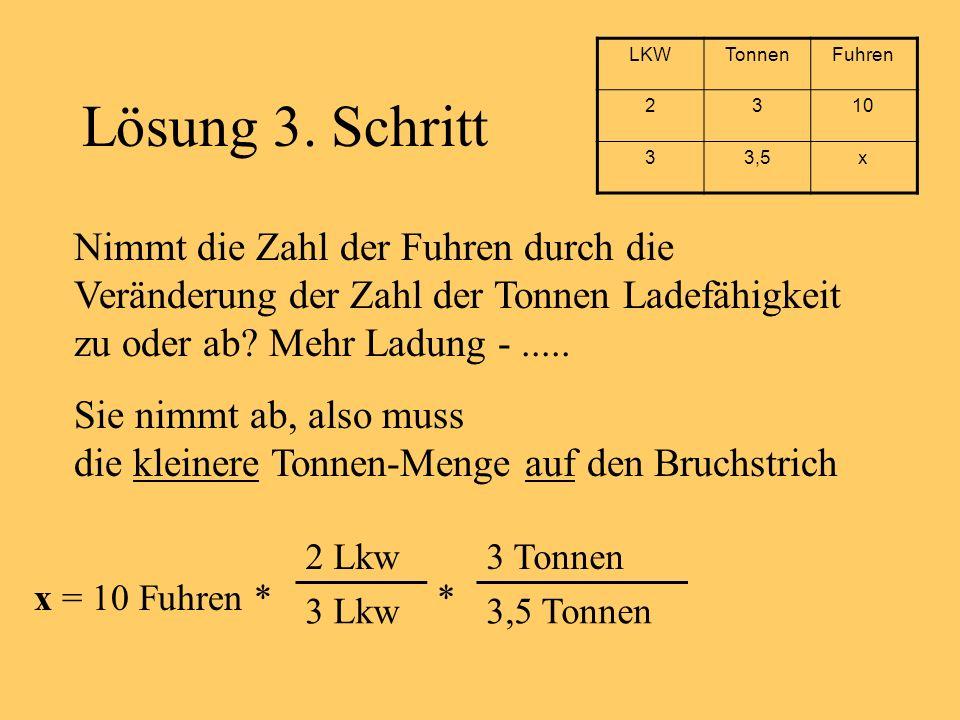 LKW Tonnen. Fuhren. 2. 3. 10. 3,5. x. Lösung 3. Schritt.