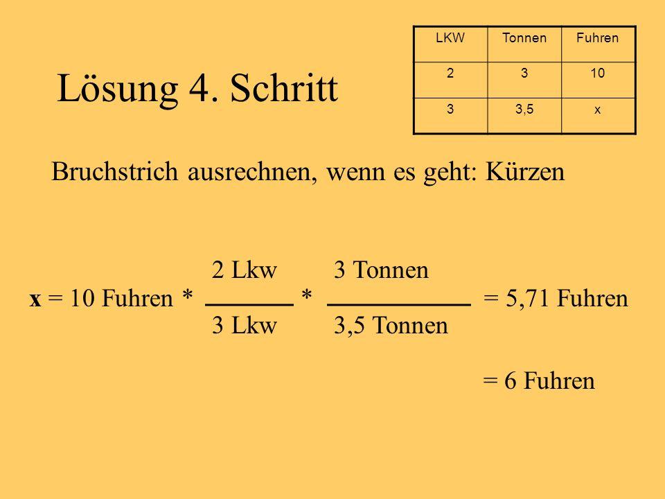 Lösung 4. Schritt Bruchstrich ausrechnen, wenn es geht: Kürzen